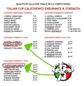 Due atleti Calabresi al campionato nazionale italiano di Calisthenics