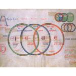 Il filosofo della Trinità: Gioacchino.