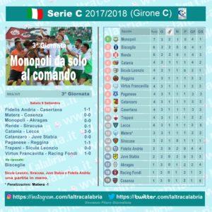 Calcio – Il Catanzaro va a Bisceglie in cerca di punti