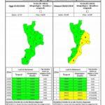 Maltempo – Allerta Gialla della Protezione Civile per la Calabria Jonica
