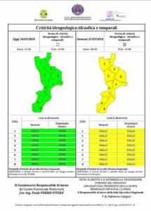 Allerta Meteo – In arrivo venti forti e piogge sulla Calabria
