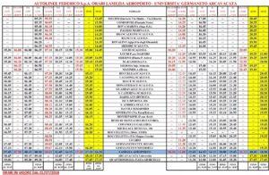 Nuovi collegamenti per Lamezia Terme Aeroporto – Arcavacata: Tutti gli orari di Autolinee Federico