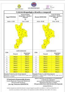 Allerta Meteo della Protezione Civile per la Calabria