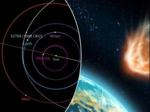 L'annuncio della Nasa: «Un asteroide gigantesco sfiorerà la Terra alla fine di aprile»