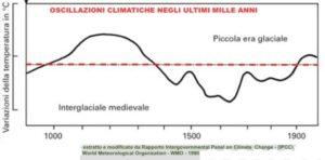 Cresce gravità e numero dei disastri da eventi meteorologici