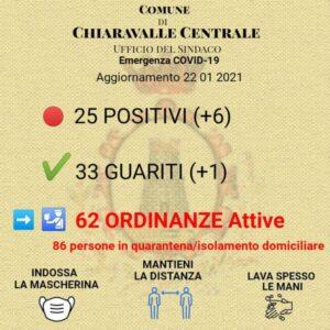 Sei nuovi positivi a Chiaravalle, 47 le nuove ordinanze